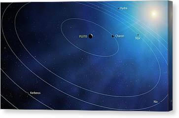 Artwork Of The Pluto System Canvas Print