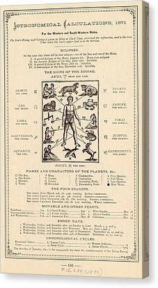 Astrology And The Human Body Canvas Print by Mid-manhattan Picture Collection/new York Public Library