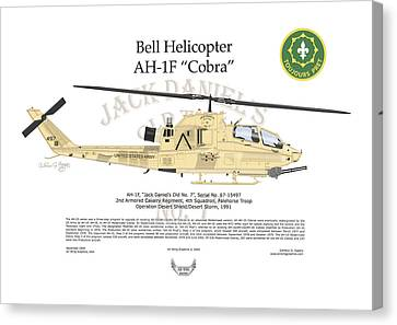 Bell Helicopter Ah-1f Cobra Canvas Print by Arthur Eggers