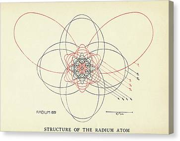 Bohr-sommerfeld Model Of The Atom Canvas Print by Emilio Segre Visual Archives/american Institute Of Physics