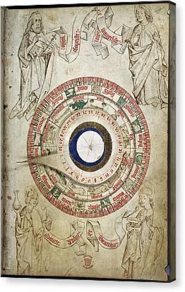 Circular Zodiacal Lunar Scheme Canvas Print