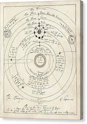 Copernican Solar System Canvas Print