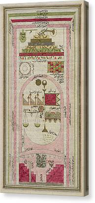 Cosmological Diagram Canvas Print by British Library