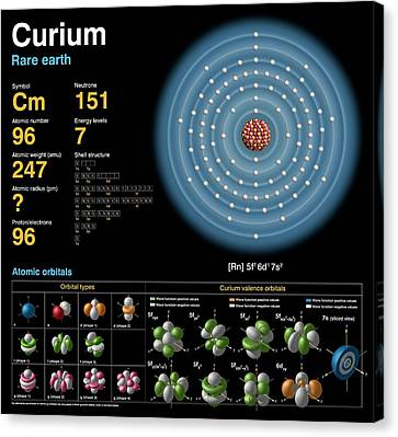 Curium Canvas Print by Carlos Clarivan