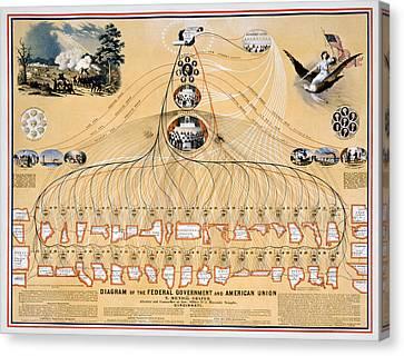 Diagram: American Union Canvas Print