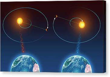 Doppler Effect And Exoplanet Detection Canvas Print by Mark Garlick