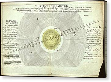 Eclipseometer For The 22 April 1715 Canvas Print by Museum Of The History Of Science/oxford University Images