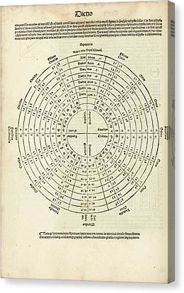 Eclipses In Ptolemy's Almagest (1515) Canvas Print by Library Of Congress