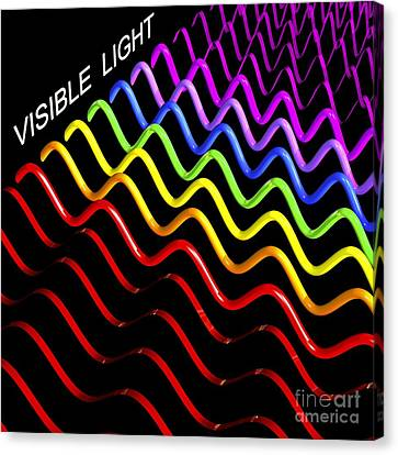 Electromagnetic Spectrum, Artwork Canvas Print