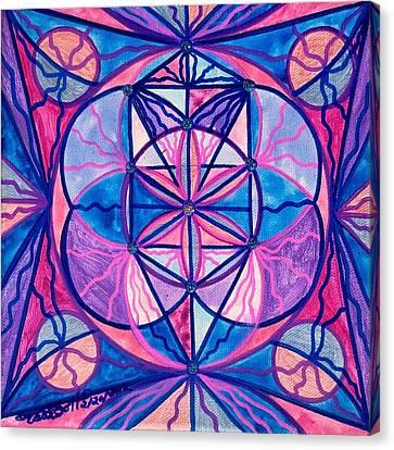 The Sacred Feminine Canvas Print - Feminine Interconnectedness by Teal Eye  Print Store