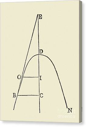 Fermat's Tangent Method Canvas Print by Royal Astronomical Society