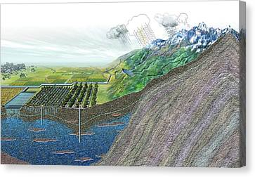 Fresh Water Sources Canvas Print