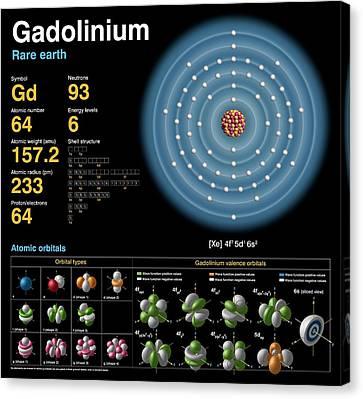 Gadolinium Canvas Print by Carlos Clarivan