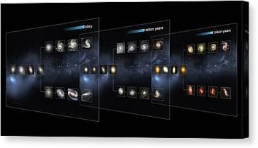 Galaxy Morphology Canvas Print by European Space Agency/nasa/m. Kornmesser