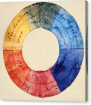 Goethes Color Wheel Canvas Print by Science Source