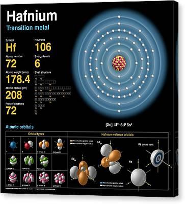 Hafnium Canvas Print by Carlos Clarivan