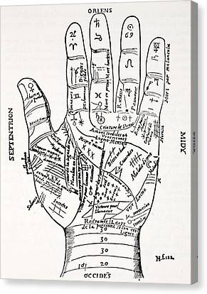 Hand With Symbols, Septentrion, Oriens Canvas Print by French School