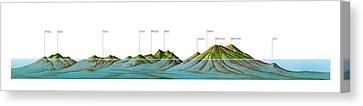 Hawaiian Islands Canvas Print