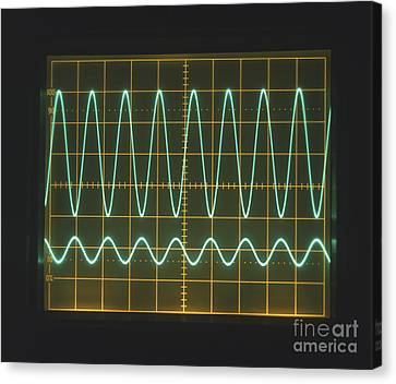High Frequency Sine Waves Canvas Print by Clive Streeter / Dorling Kindersley / Marconi Instruments Ltd