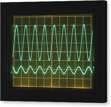 High Frequency Sine Waves On Oscilloscope Canvas Print by Dorling Kindersley/uig