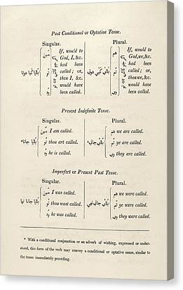 Hindustani Grammar Canvas Print by Middle Temple Library