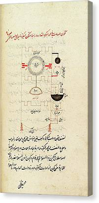 Historical Arabic Water Clock Canvas Print by Spencer Collection /new York Public Library