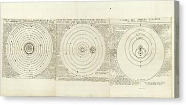 Historical Cosmologies Canvas Print