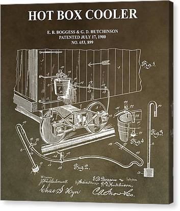 Hot Box Cooler Patent Canvas Print by Dan Sproul