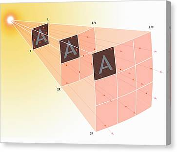 Illustration Of The Inverse Square Law Canvas Print by Mark Garlick