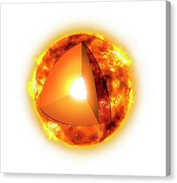 Internal Structure Of The Sun Canvas Print by Mikkel Juul Jensen