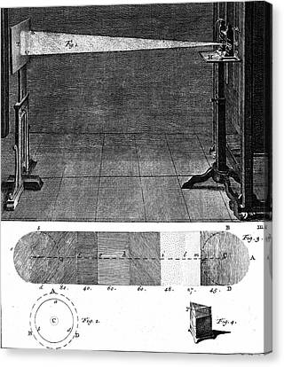 Isaac Newton's Prism Experiment Canvas Print by Universal History Archive/uig