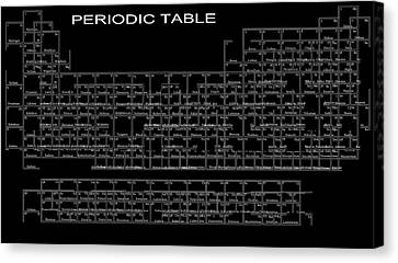 L S D Periodic Table Canvas Print by Daniel Hagerman