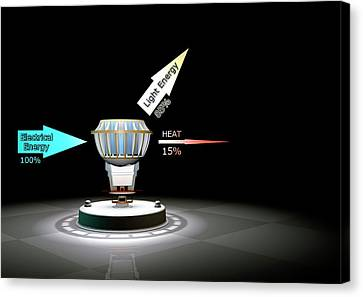 Led Light Bulb Efficiency Canvas Print by Animate4.com/science Photo Libary