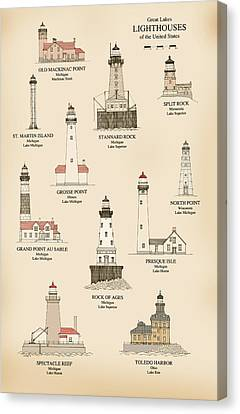 Lighthouses Of The Great Lakes Canvas Print by Jerry McElroy - Public Domain Image
