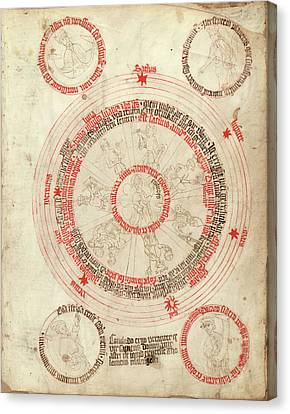 Gothic Germany Canvas Print - Medical Astrology by Library Of Congress