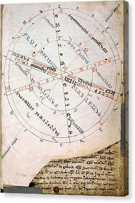 Medieval Diagram Of An Armillary Sphere Canvas Print by Renaissance And Medieval Manuscripts Collection/new York Public Library