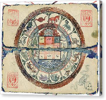 Mongolian Astrology Canvas Print by National Library Of Medicine