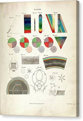 Optical Phenomena Canvas Print by Royal Institution Of Great Britain