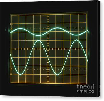 Oscilloscope Screen Canvas Print by Clive Streeter / Dorling Kindersley / Marconi Instruments Ltd