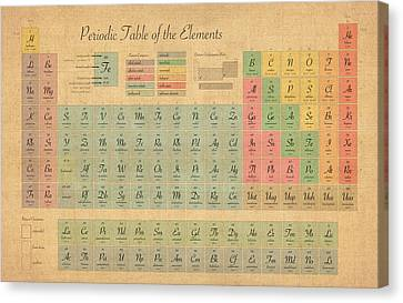 Atomic Canvas Print - Periodic Table Of Elements by Michael Tompsett