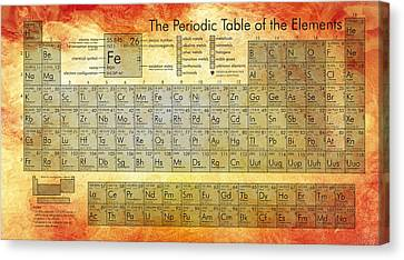 Fiery Red Canvas Print - Periodic Table Of The Elements by Georgia Fowler