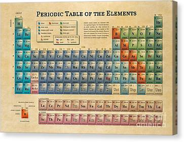 Periodic Table Of The Elements Canvas Print by Olga Hamilton