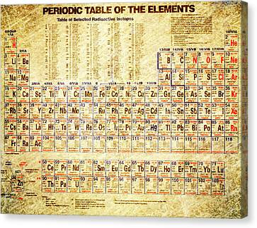Periodic Table Of The Elements Vintage White Frame Canvas Print by Eti Reid