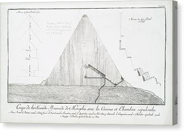 Pyramid Canvas Print by General Research Division/new York Public Library