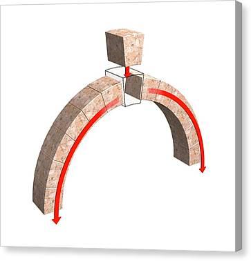 Roman Arch Construction Canvas Print