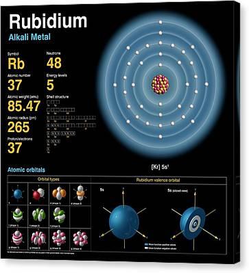 Rubidium Canvas Print by Carlos Clarivan