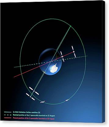 Satellites In Wrong Orbit Canvas Print by Esa-p.carril