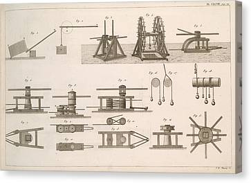 Simple Machines Canvas Print by Science, Industry And Business Library/new York Public Library