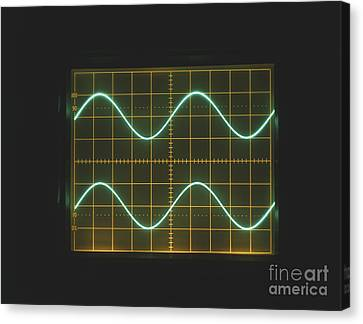 Sine Waves On Oscilloscope Canvas Print by Clive Streeter / Dorling Kindersley / Marconi Instruments Ltd