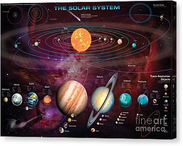 Educational Canvas Print - Solar System 1 by Garry Walton